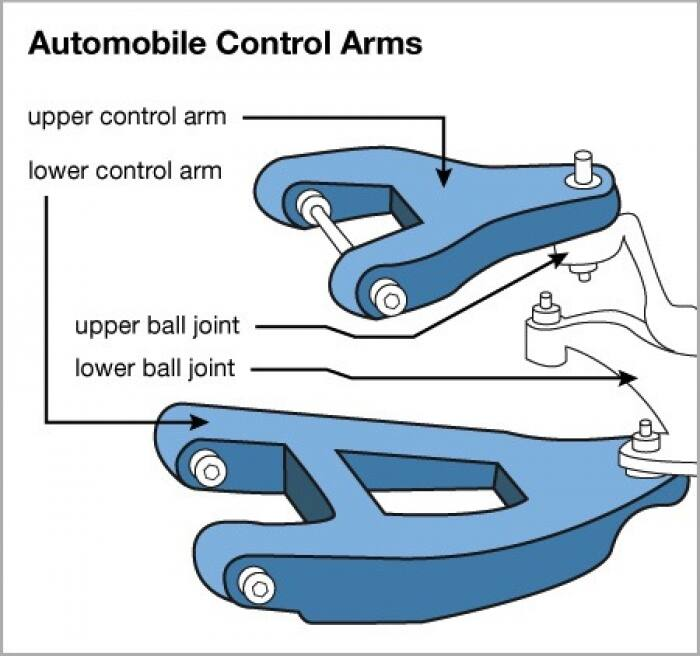 What You Should Know About Car Control Arms | Angie's List